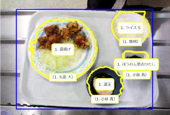 画像識別エンジン AI-scan 食事識別